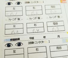 【近視】来店1回目 EYETREsalon plumeria所属・小塚紋子のスタイル