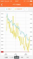 【2ヶ月で-5kg達成❗️】 トレーニングにより基礎代謝があがり痩せやすい体質となりリバウンドがない引き締まった体を目指せます♪♪ GLAD GYM [グラッドジム]所属・BUCHIブッチのフォト