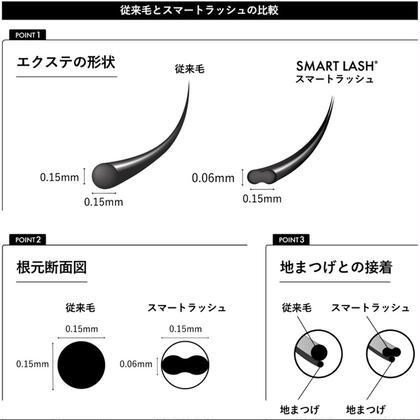 持続力◎フラットラッシュ 100本【アイシャンプー+他店オフ+美容液コーティング付】¥3480