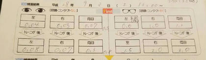 【近視+乱視】1回目 EYETREsalon plumeria所属・小塚紋子のスタイル