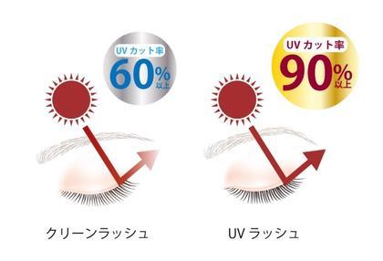 UVラッシュで目から吸収の紫外線カットしましょう🤩‼️