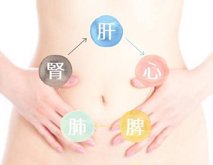 フルオーダー✨🌺体質診断カウ&内臓美点セラピー🌺(120分)【全身リンパ❤︎ヒートマット付】体質別レポート付き💛