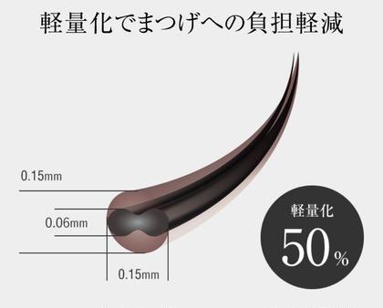 軽量化しながら正面からの太さはそのまま。フラットにカットされたラッシュは正面からの濃さは保ちながら、そぎ落とされた上下の厚みにより最大50%の軽量化に。