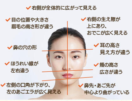 【美容鍼が怖い方のためのメニュー】リフトアップ小顔矯正💆♀️ 🉐お年玉キャンペーン対象✨✨