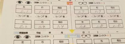 【近視】1回目 EYETREsalon plumeria所属・小塚紋子のスタイル