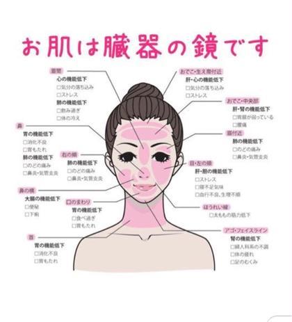 SMOOTH SKINTOKYO.佐藤 予約受付所属のSMOOTHSKINSPA.のエステ・リラクカタログ
