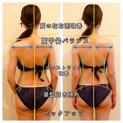 ◆ご新規様限定◆艶肌小顔ケア&全身筋膜ドレナージュ(90分) ¥15000→ ¥7500💐4月末まで半額💐
