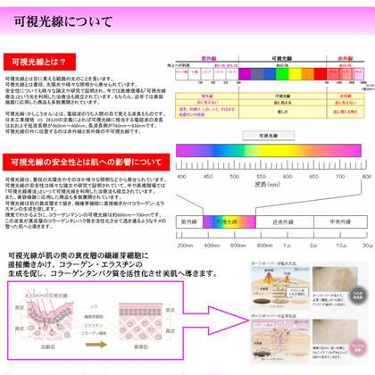 コラーゲンマシンは美肌・癒し・セルライト。 女性に嬉しい効果が30分寝てるだけ!! よもぎ蒸し MUSE所属・小田  登子のフォト