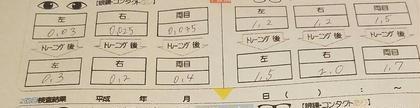【近視】1回目ご来店 EYETREsalon plumeria所属・小塚紋子のスタイル