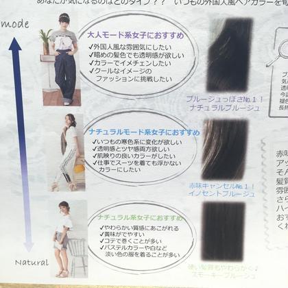 Vista  by modek's所属・大田浩之のスタイル