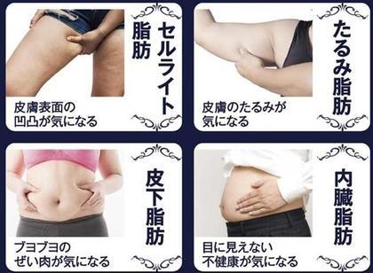 大人気☺️✨【W機種使用】ハイパーナイフ+ハイパーシェイプ痩身100分 ¥9500円