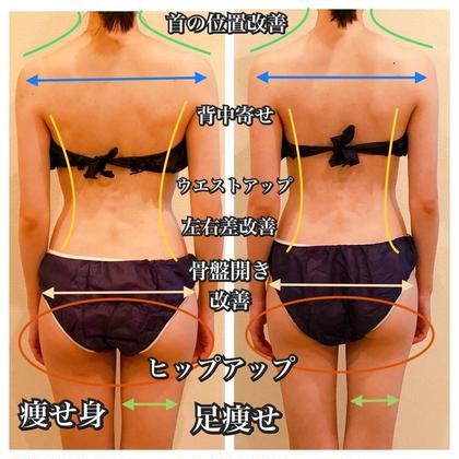 ◆ご新規様限定◆艶肌小顔ケア&全身筋膜ドレナージュ(60分) ¥10000→ ¥5000🌈4月末まで半額🌈